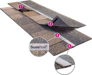 Photo of Owens Corning sure nail strip on the shingle